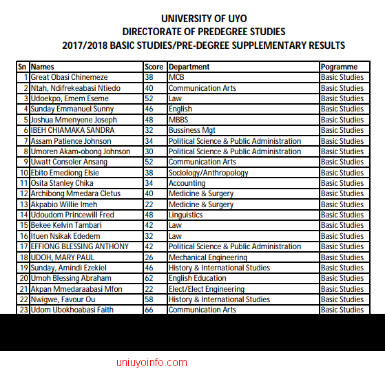 2017 uniuyo basic studies predegree supplementary results