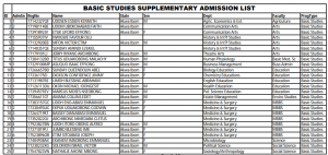 uniuyo basic studiess supp admission list